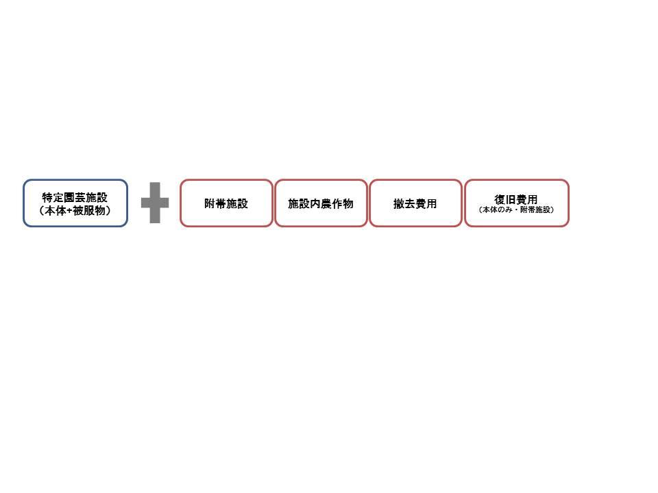 新規 microsoft powerpoint プレゼンテーション nosai福岡